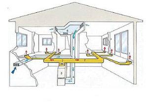 Пример воздушного отопления частного дома