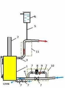 Схема обвязки для комбинированной циркуляции