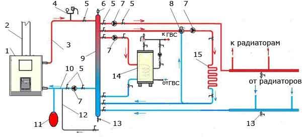 Схема обвязки с гидроразделителем (вариант 2)