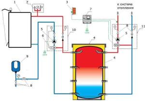 Обвязка в системе с теплоаккумулятором