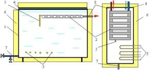 Теплоаккумулирующий бак с теплообменником