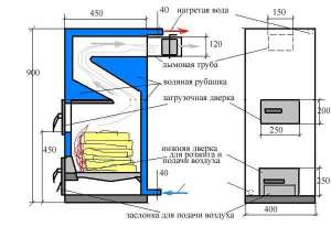 Рис.1 Схема простого твердотопливного котла