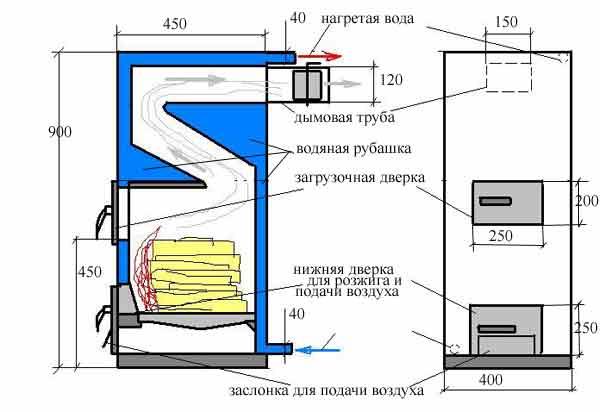 отопление дома котлом на дровах схема
