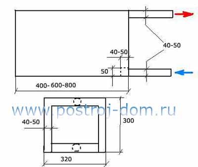 Печной теплообменник схема Паяный теплообменник Машимпэкс (GEA) GBS 700 Самара