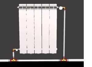 Однотрубная система отопления частного дома своими руками: подсоединение радиатора