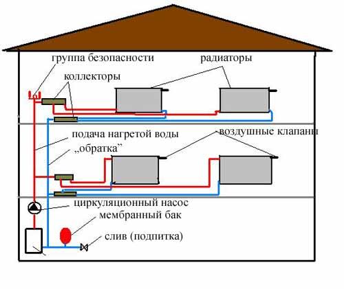 Схема отопления двухэтажного дома насосом фото 559