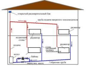 Двухтрубное отопление двухэтажного дома с вертикальными стояками