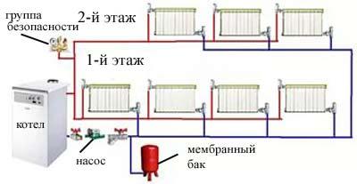 Закрытая система отопления двухэтажного дома схема 632