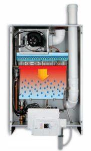 Напольный газовый конденсационный котел для отопления частного дома