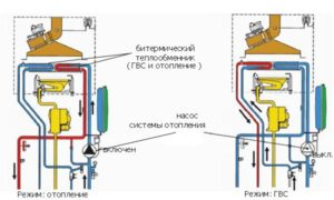 битермический проточный теплообменник газового котла