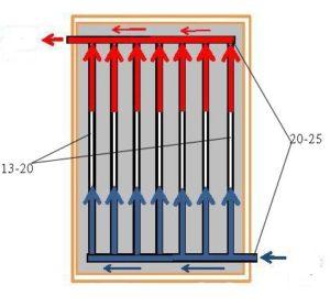 Схема солнечного коллектора из труб